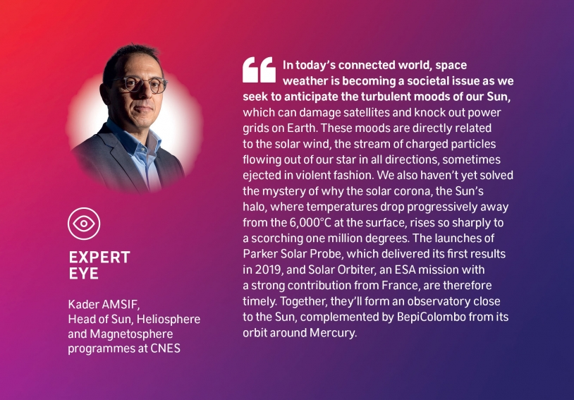 Annual report 2019 - CNES expert eye
